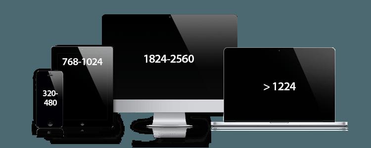 medida de pantallas para web