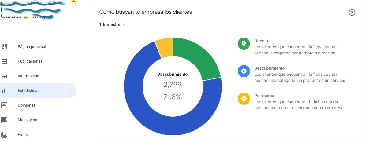 seo local en méxico
