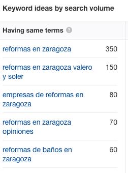 análiis de palabras clave en zaragoza reformas